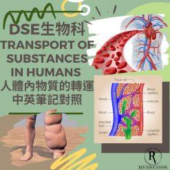 網上補習 Dse Biology 補習 Transport of substances in humans 人體內物質的轉運
